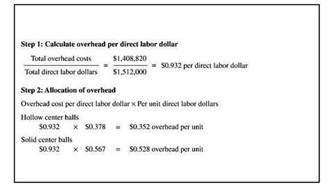 😂 Abc and traditional costing difference