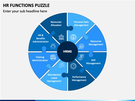 HR Functions Puzzle PowerPoint Template - PPT Slides