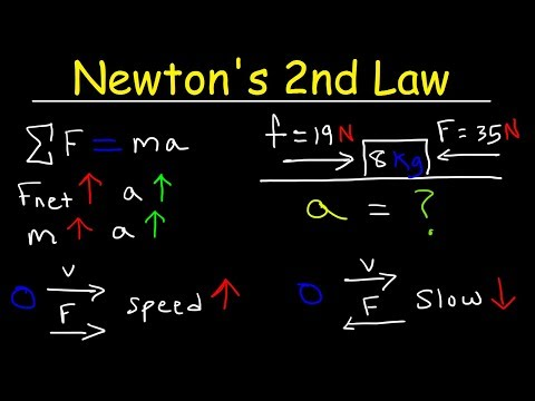 Newtons laws of motion class9