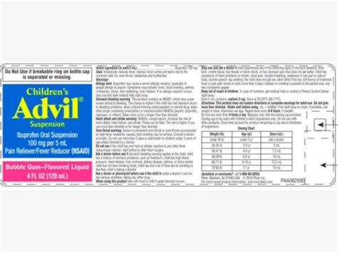 Children's Advil Recall, Potential Overdose: How To Check