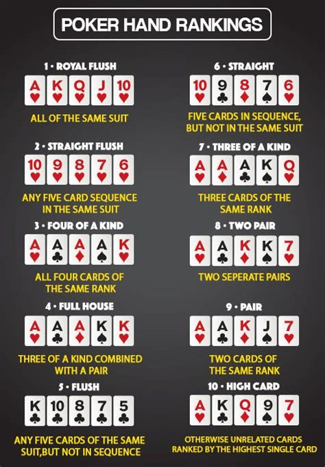 Pin on Poker hands
