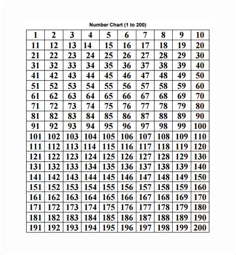 Number Chart Templates - 8+ Download Free Documents In PDF
