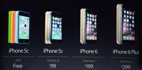 iPhone 6 and iPhone 6 Plus Price, Release Date and Specs