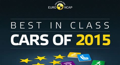 These Are Euro NCAP's Safest Cars Of 2015   Carscoops