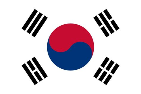 Flag of South Korea image and meaning South Korean flag
