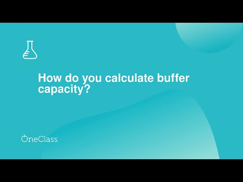 Buffer Capacity: definition and how to calculate it