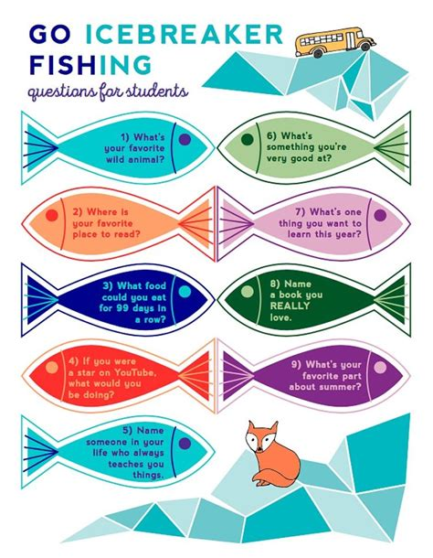 Go Fishing With This Adorable Classroom Icebreakers