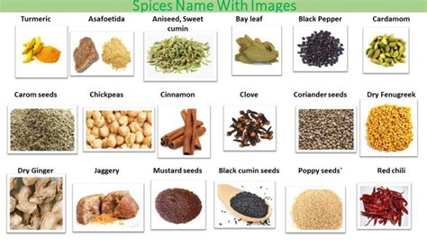 55 Types of Indian spices names(masala) with pictures