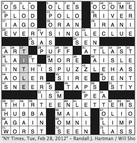 Rex Parker Does the NYT Crossword Puzzle: Boss of fashion