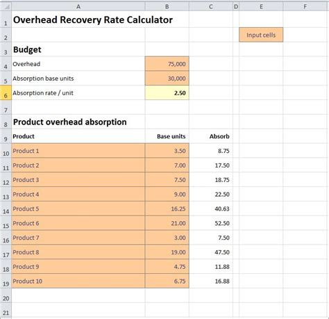 Overhead Recovery Rate Calculator   Double Entry Bookkeeping