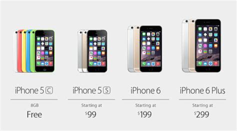 How much does the iPhone 6 / iPhone 6 Plus cost? | The